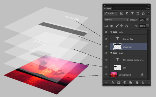 camadas divididas photoshop